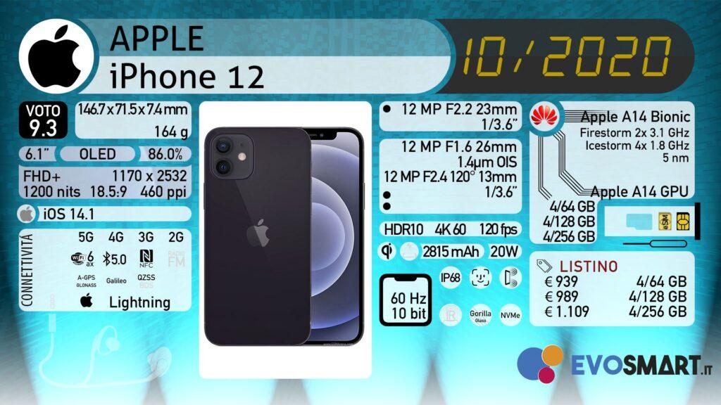 iPhone 12: questo è veramente l'iPhone da comprare! Recensione
