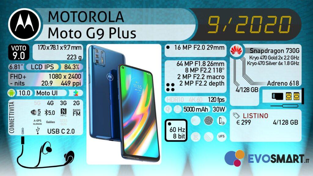 Recensione Moto G9 Plus. Finalmente uno smartphone da 250 € con una super batteria!