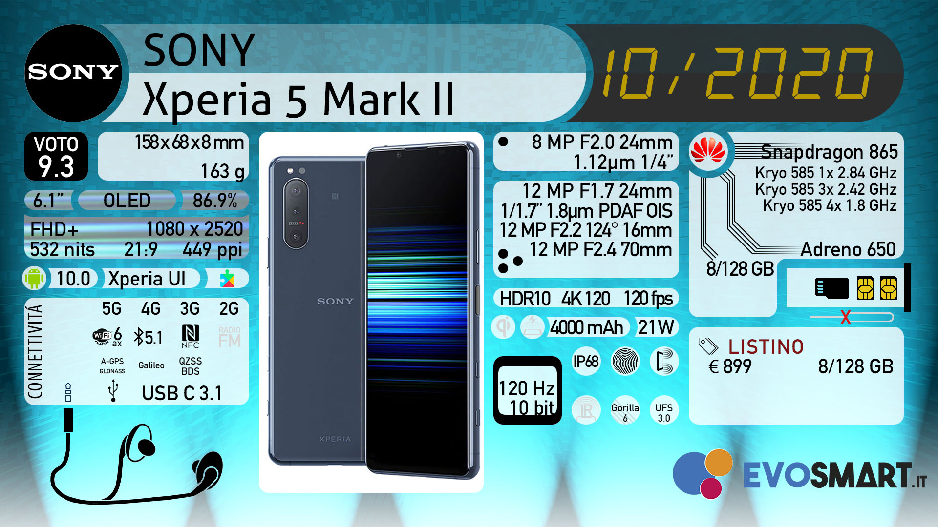 Recensione Sony Xperia 5 II. WHAT IF??