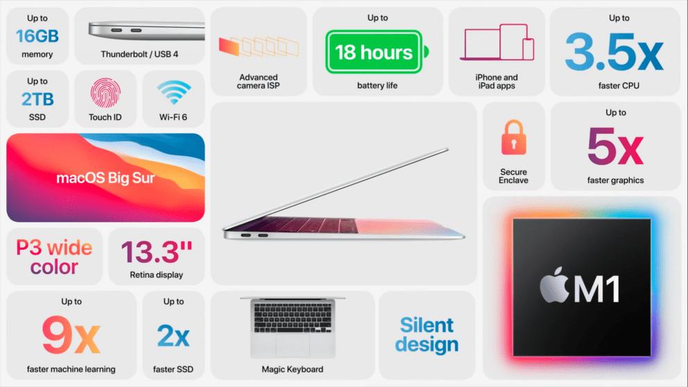 "Apple presenta i nuovi Mac con chip M1: MacBook Air, Mabook Pro 13"" e Mac Mini"