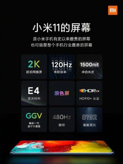 Il display di Xiaomi M11 stabilisce 13 nuovi record su DisplayMate