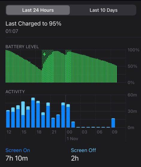 iPhone 12 e 12 Pro: segnalati alcuni casi di consumo anomalo della batteria