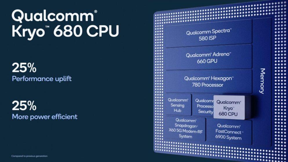 Snapdragon 888: tutte le specifiche del primo SoC con Cortex-X1