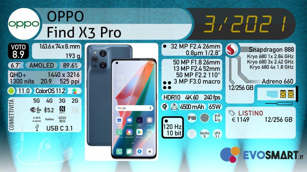 Recensione Oppo Find X3 Pro. Miglioramento microscopico?