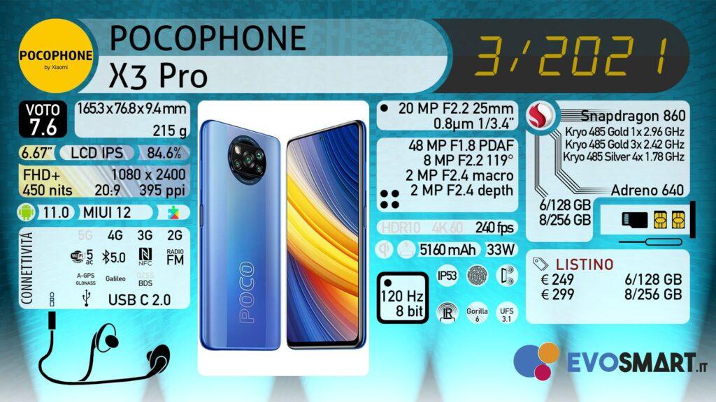 Recensione Poco X3 Pro. Il BEST BUY dei BEST BUY!