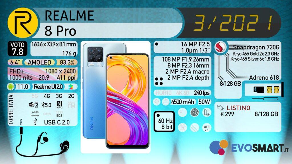 Recensione Realme 8 Pro. Fascia bassa equilibrata!