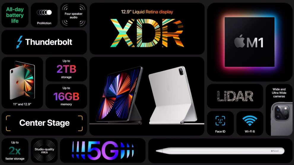 iPad Pro supera le aspettative con chip M1 e display mini LED