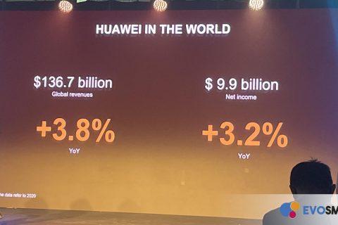 Huawei ha visto crescere gli introiti del 3% rispetto al 2019   Evosmart.it