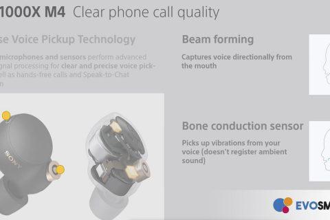 Sony Beam Forming e Bone Conduction Sensor | Evosmart.it