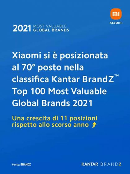 Top 100 Most Valuable Global Brands 2021