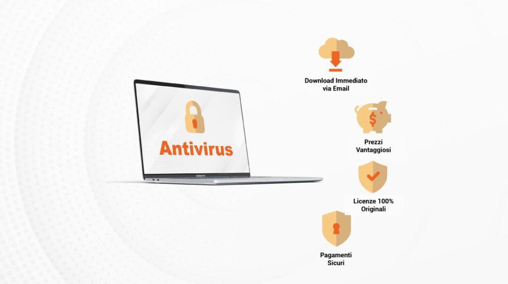 Antivirus gratis VS Antivirus a pagamento