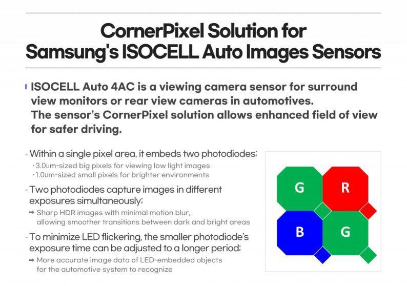 Samsung: firmato l'accordo per fornire i sensori fotografici a Tesla